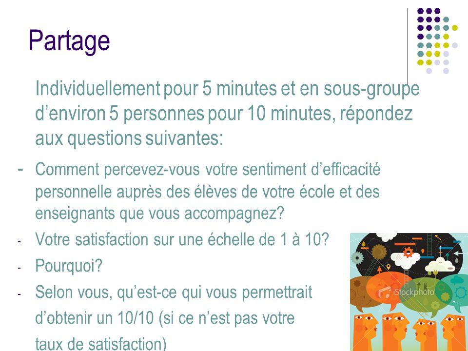Partage Individuellement pour 5 minutes et en sous-groupe d'environ 5 personnes pour 10 minutes, répondez aux questions suivantes: