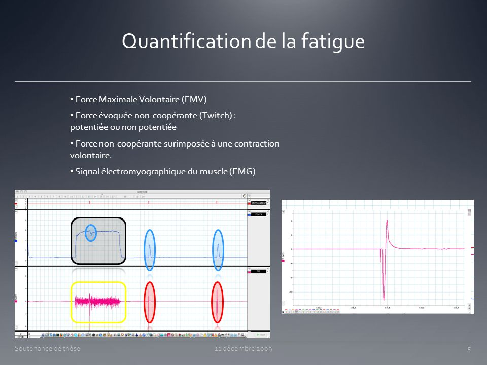 Quantification de la fatigue
