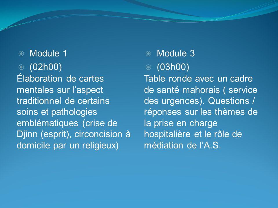 Module 1 (02h00) Module 3. (03h00)