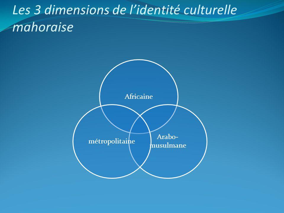 Les 3 dimensions de l'identité culturelle mahoraise