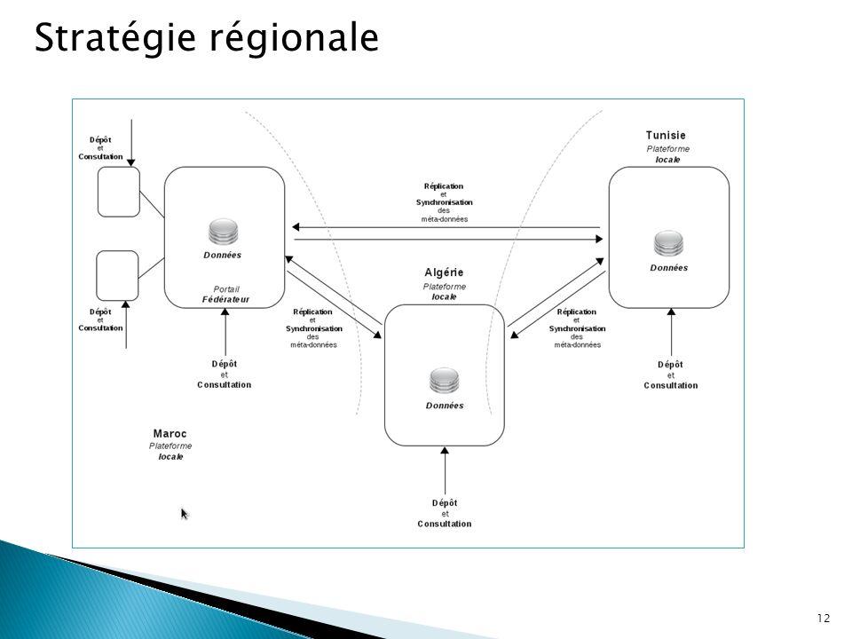 Stratégie régionale 12