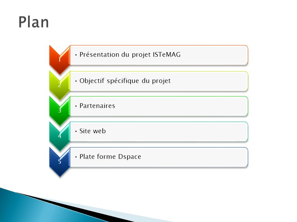 Plan Présentation du projet ISTeMAG Objectif spécifique du projet