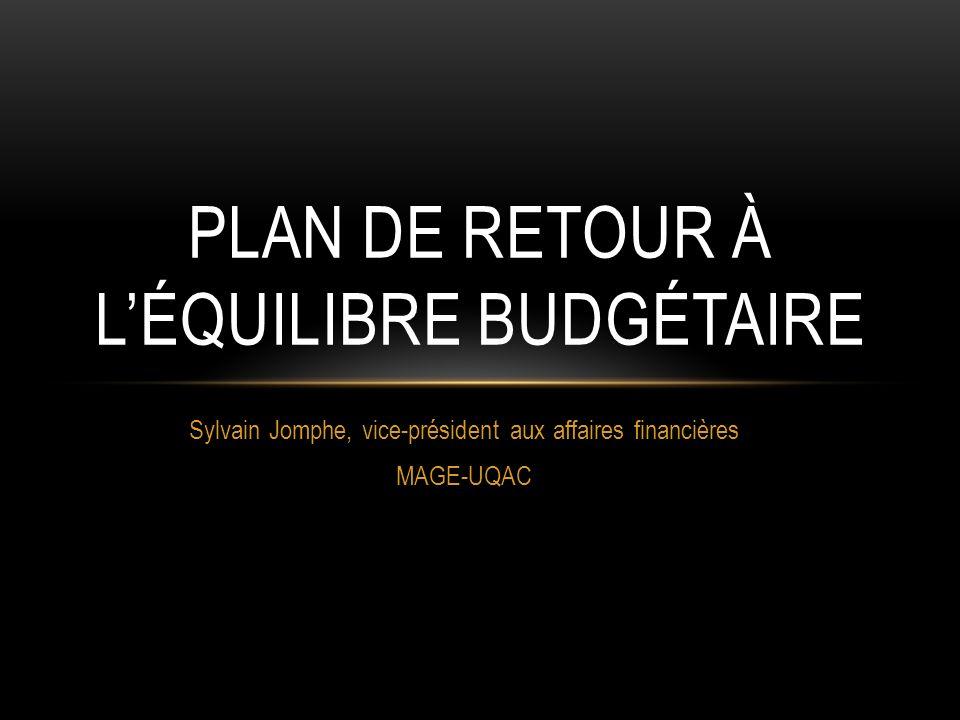 Plan de retour à l'équilibre budgétaire