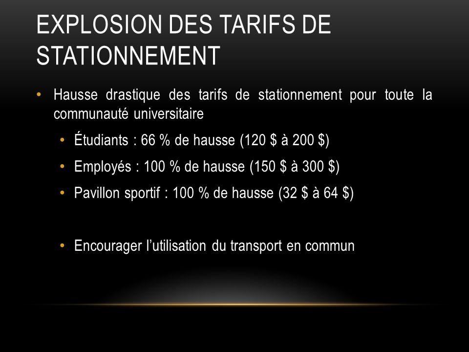 Explosion des tarifs de stationnement