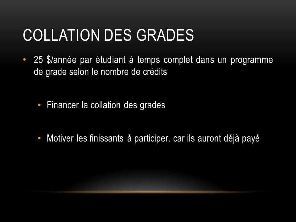 Collation des grades 25 $/année par étudiant à temps complet dans un programme de grade selon le nombre de crédits.