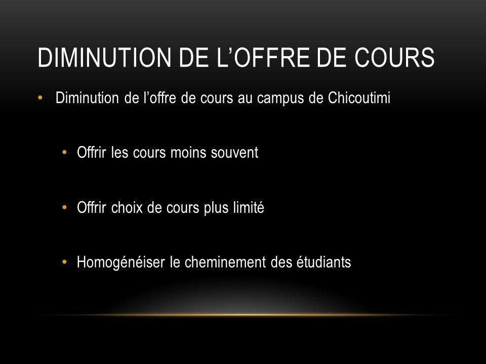 DIMINUTION DE L'OFFRE DE COURS