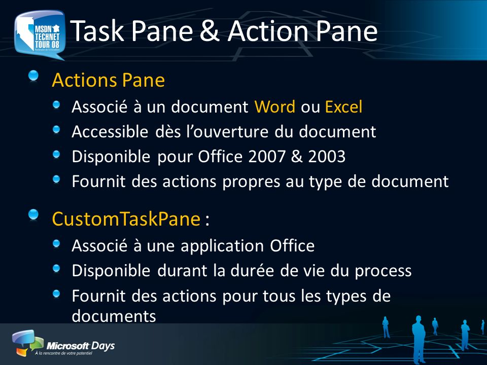 Task Pane & Action Pane Actions Pane CustomTaskPane :