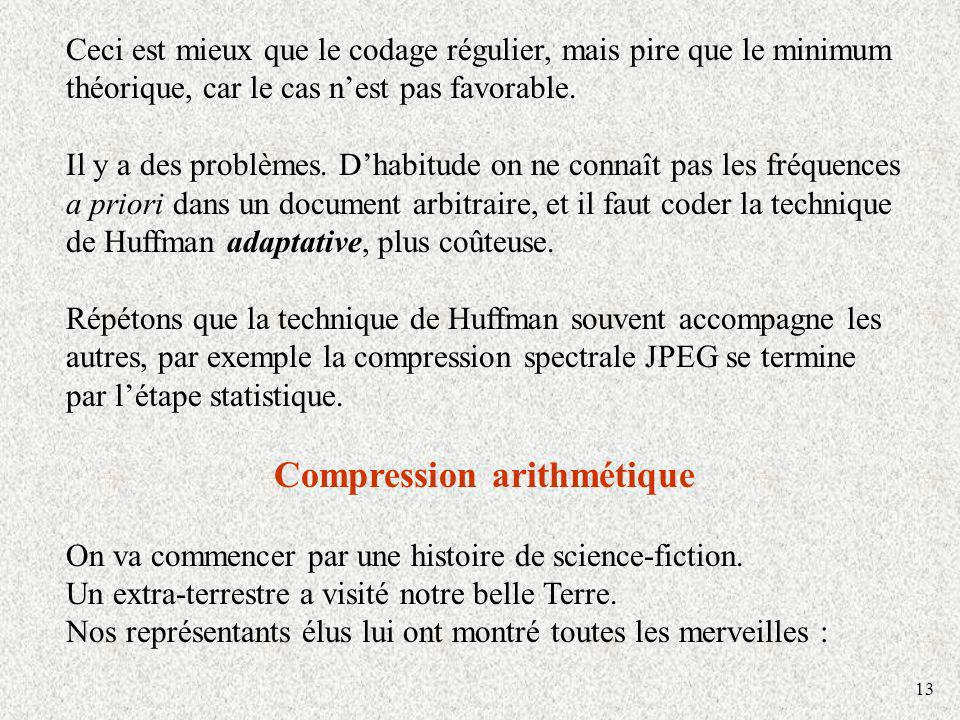 Compression arithmétique