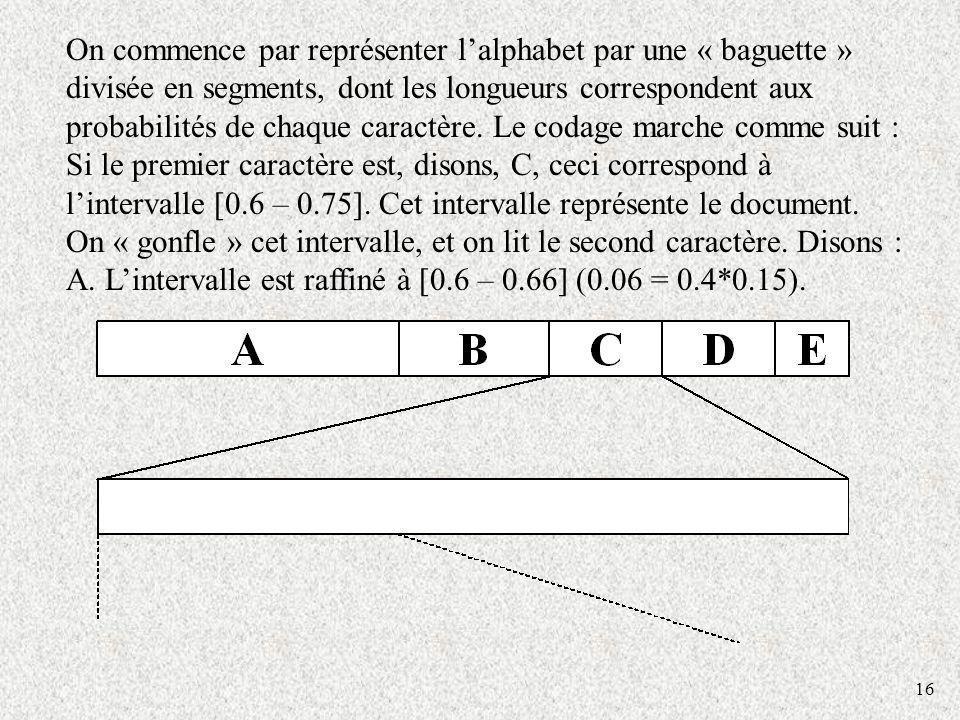 On commence par représenter l'alphabet par une « baguette » divisée en segments, dont les longueurs correspondent aux probabilités de chaque caractère. Le codage marche comme suit :
