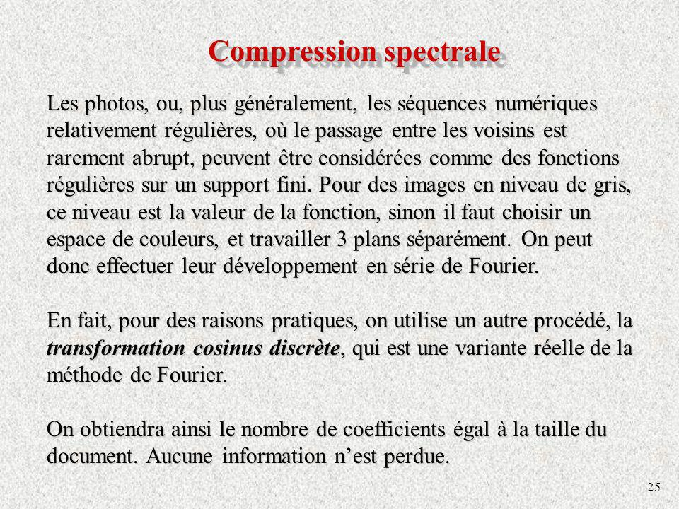Compression spectrale