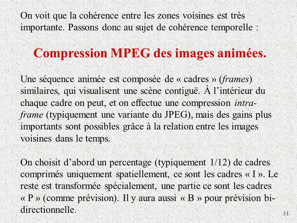 Compression MPEG des images animées.