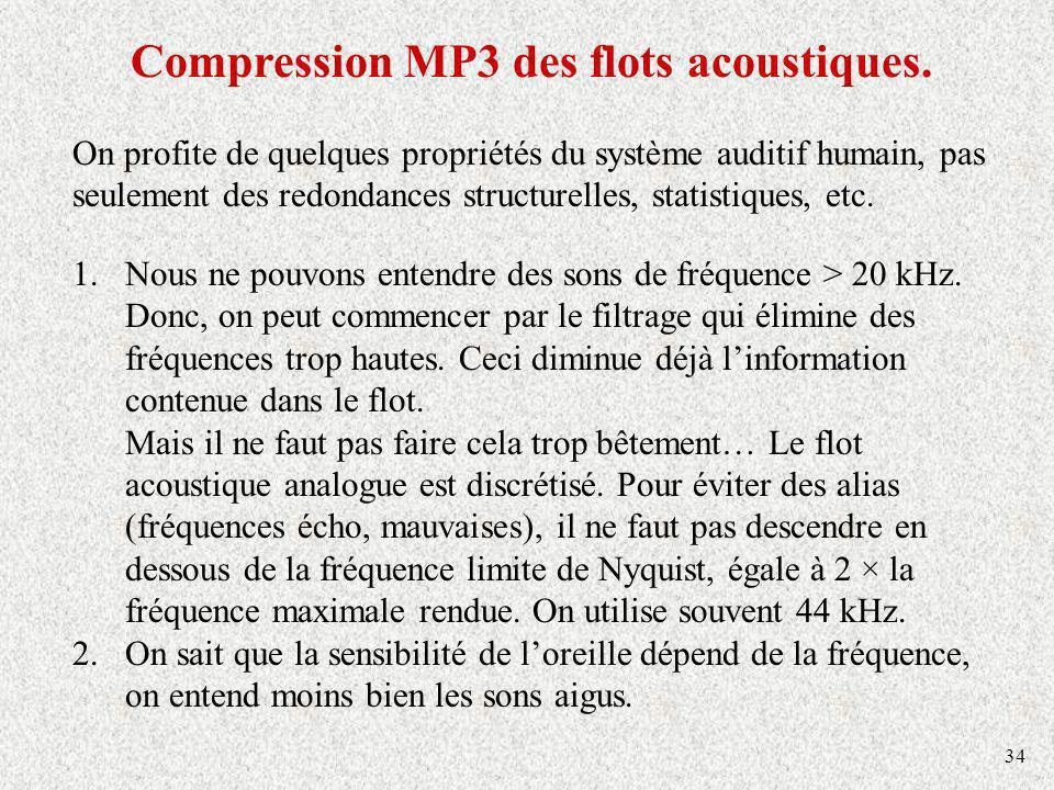 Compression MP3 des flots acoustiques.