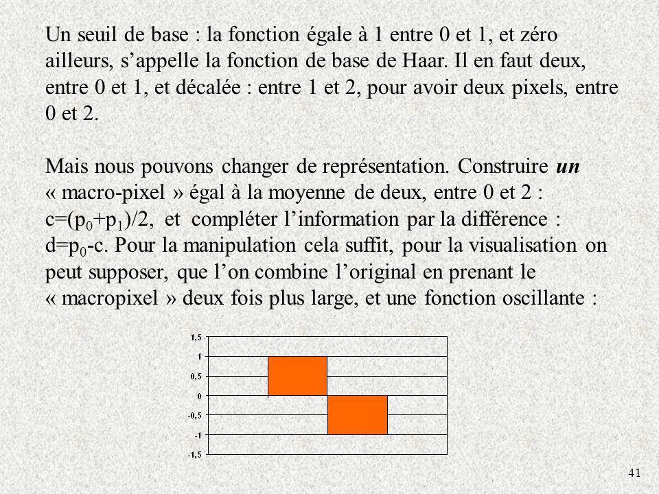 Un seuil de base : la fonction égale à 1 entre 0 et 1, et zéro ailleurs, s'appelle la fonction de base de Haar. Il en faut deux, entre 0 et 1, et décalée : entre 1 et 2, pour avoir deux pixels, entre 0 et 2.