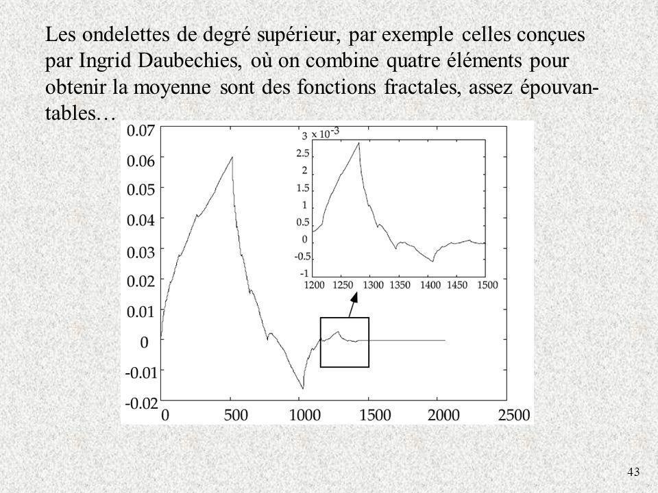 Les ondelettes de degré supérieur, par exemple celles conçues par Ingrid Daubechies, où on combine quatre éléments pour obtenir la moyenne sont des fonctions fractales, assez épouvan-tables…