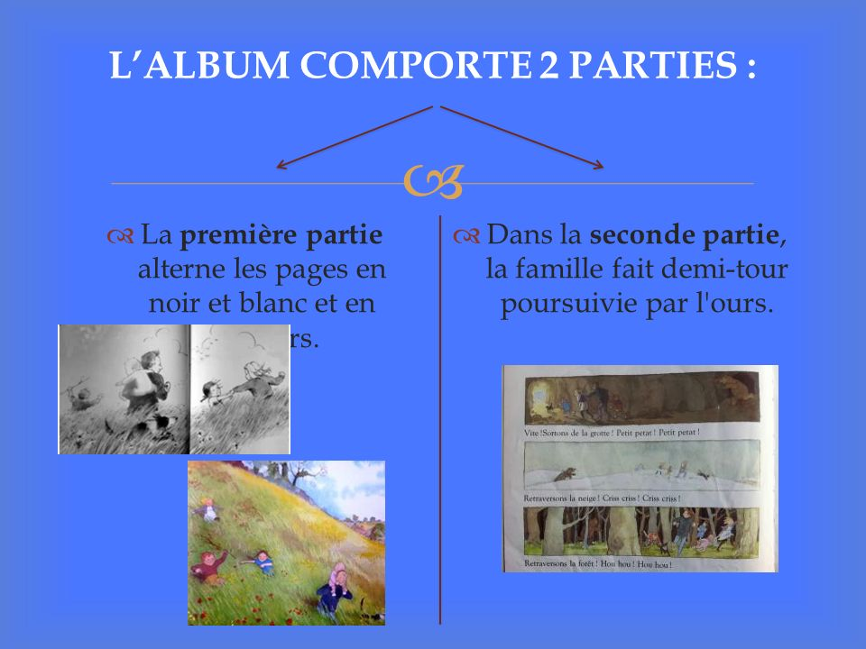 L'ALBUM COMPORTE 2 PARTIES :