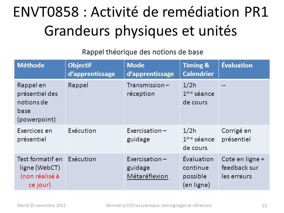 ENVT0858 : Activité de remédiation PR1 Grandeurs physiques et unités Rappel théorique des notions de base