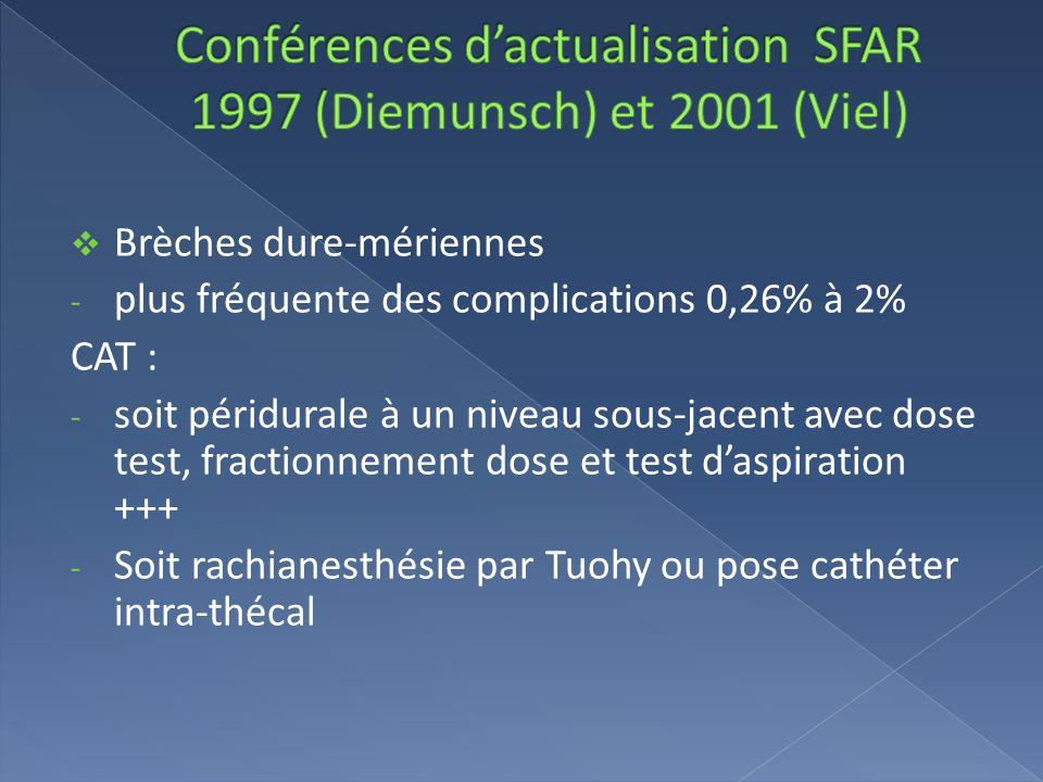 Conférences d'actualisation SFAR 1997 (Diemunsch) et 2001 (Viel)