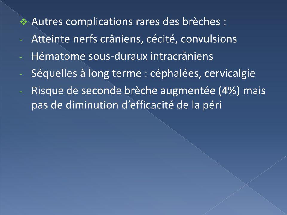 Autres complications rares des brèches :
