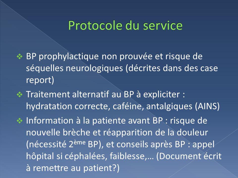 Protocole du service BP prophylactique non prouvée et risque de séquelles neurologiques (décrites dans des case report)