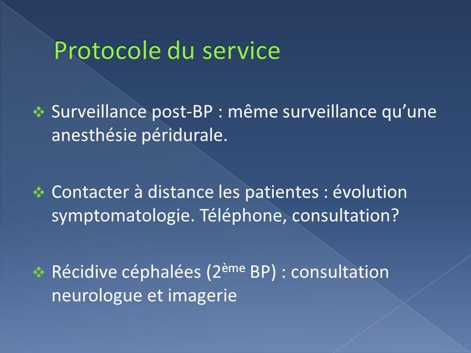Protocole du service Surveillance post-BP : même surveillance qu'une anesthésie péridurale.