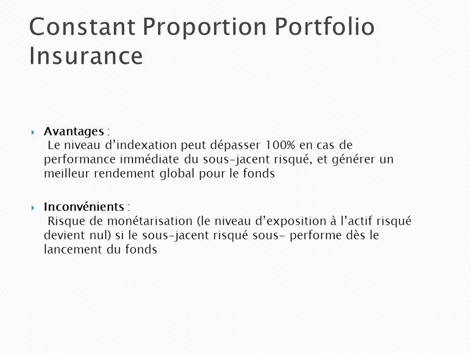 Constant Proportion Portfolio Insurance