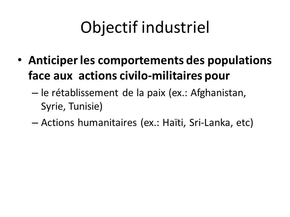 Objectif industriel Anticiper les comportements des populations face aux actions civilo-militaires pour.