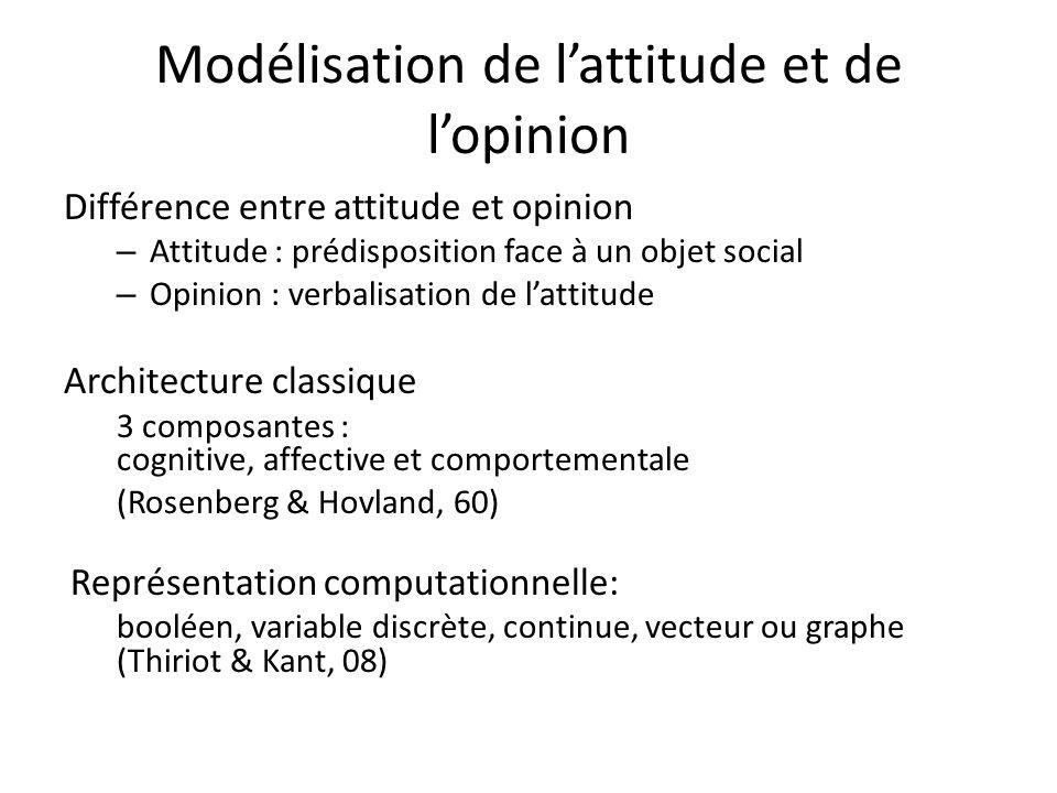 Modélisation de l'attitude et de l'opinion