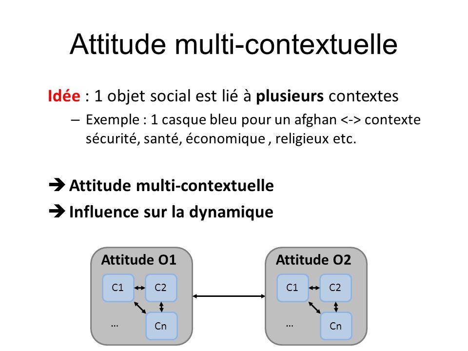 Attitude multi-contextuelle