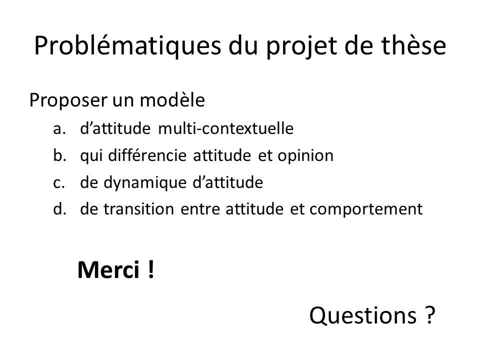 Problématiques du projet de thèse