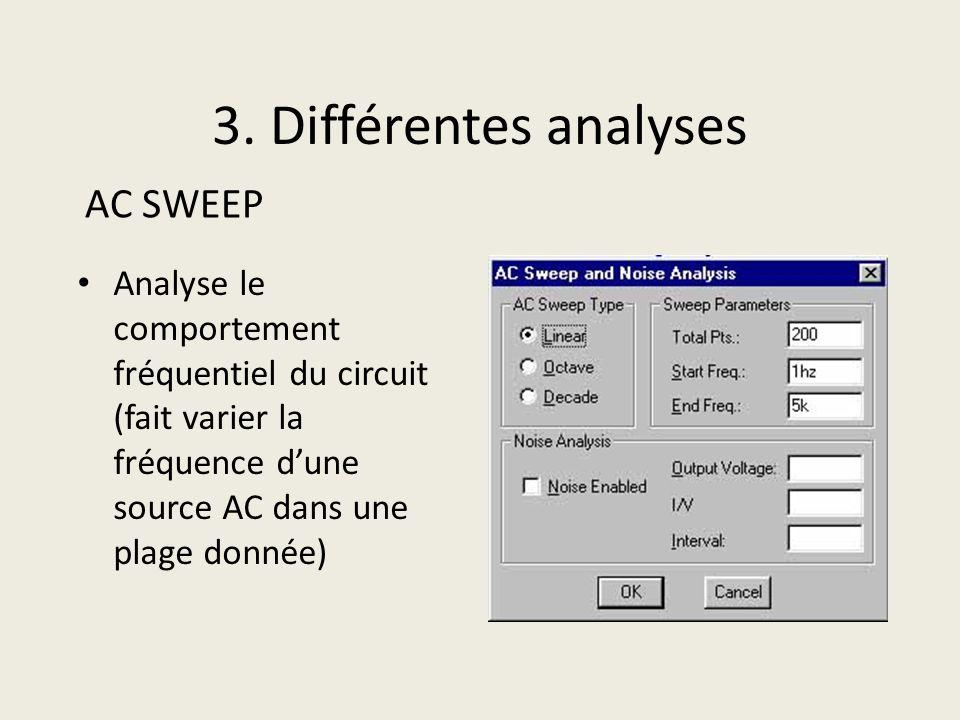 3. Différentes analyses AC SWEEP