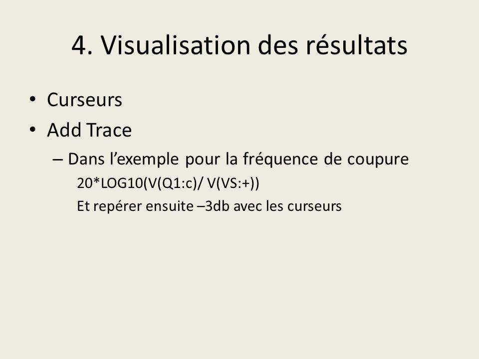 4. Visualisation des résultats