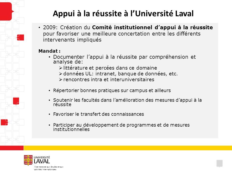 Appui à la réussite à l'Université Laval