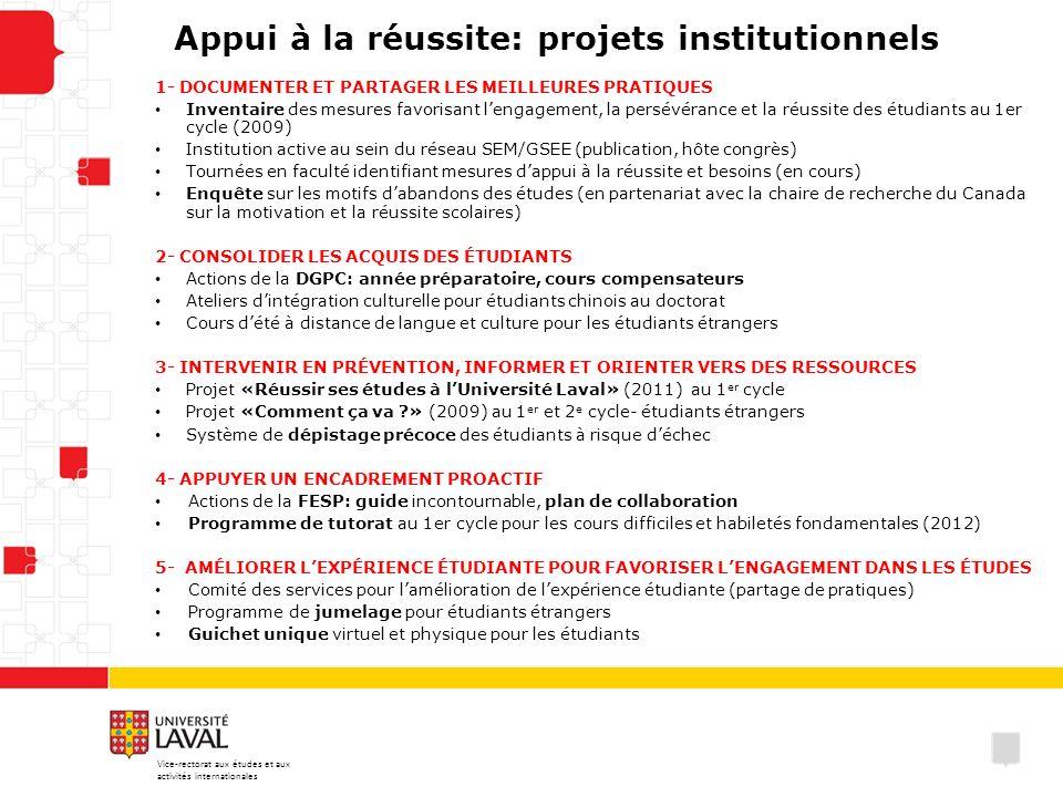 Appui à la réussite: projets institutionnels