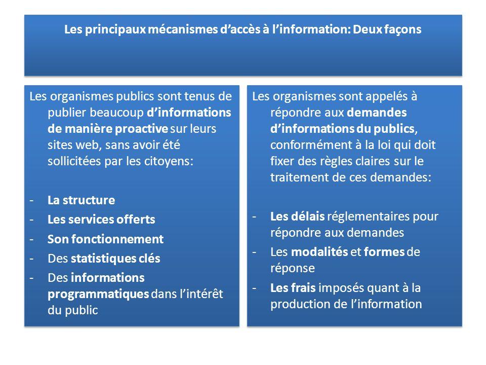Les principaux mécanismes d'accès à l'information: Deux façons