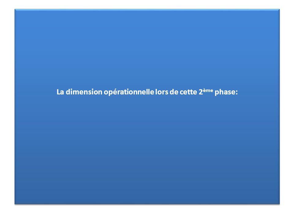 La dimension opérationnelle lors de cette 2ème phase: