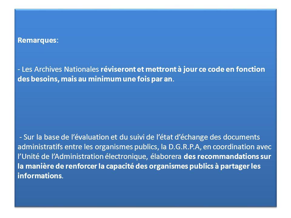 Remarques: - Les Archives Nationales réviseront et mettront à jour ce code en fonction des besoins, mais au minimum une fois par an.