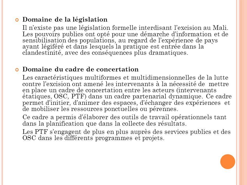 Domaine de la législation