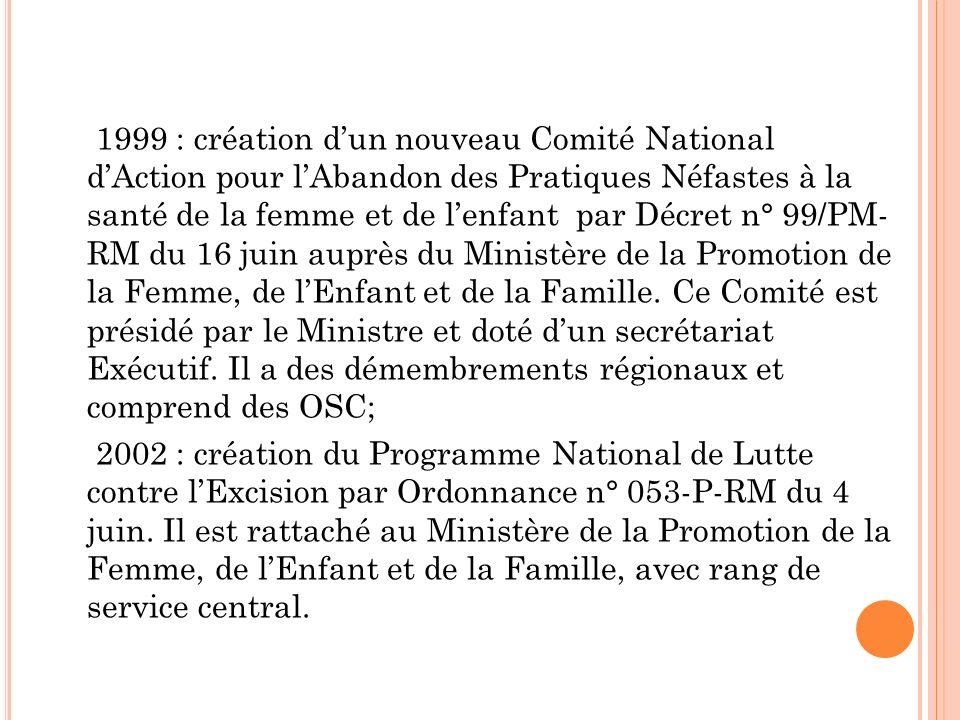 1999 : création d'un nouveau Comité National d'Action pour l'Abandon des Pratiques Néfastes à la santé de la femme et de l'enfant par Décret n° 99/PM- RM du 16 juin auprès du Ministère de la Promotion de la Femme, de l'Enfant et de la Famille. Ce Comité est présidé par le Ministre et doté d'un secrétariat Exécutif. Il a des démembrements régionaux et comprend des OSC;