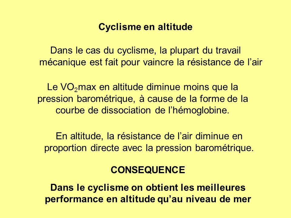 Cyclisme en altitude Dans le cas du cyclisme, la plupart du travail mécanique est fait pour vaincre la résistance de l'air.