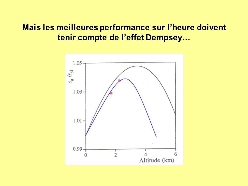 Mais les meilleures performance sur l'heure doivent tenir compte de l'effet Dempsey…