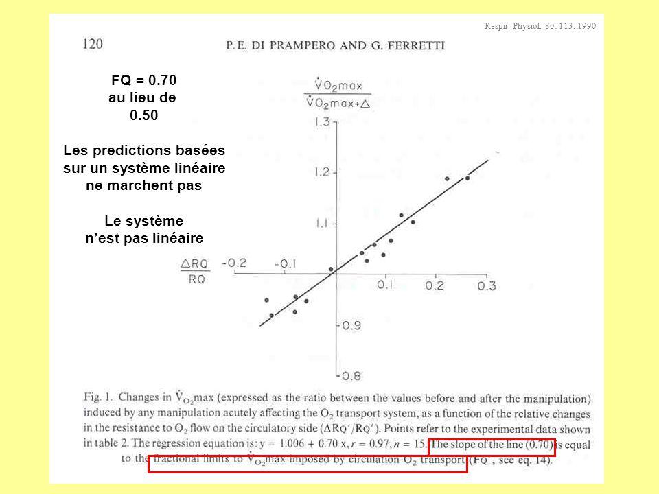 Les predictions basées sur un système linéaire