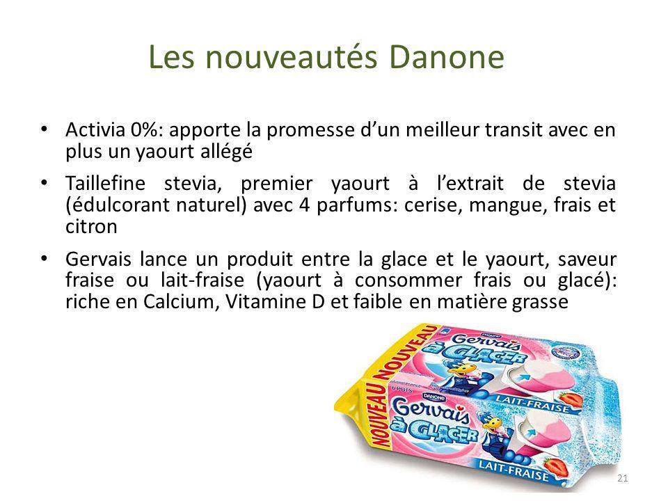 Les nouveautés Danone Activia 0%: apporte la promesse d'un meilleur transit avec en plus un yaourt allégé.