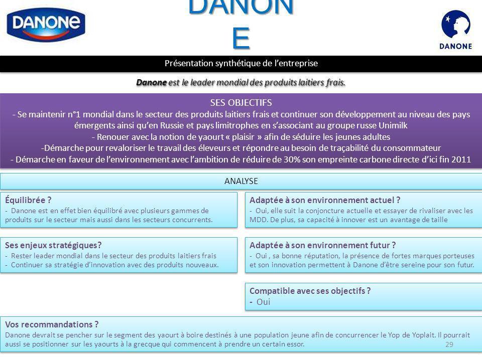DANONE SES OBJECTIFS Présentation synthétique de l'entreprise