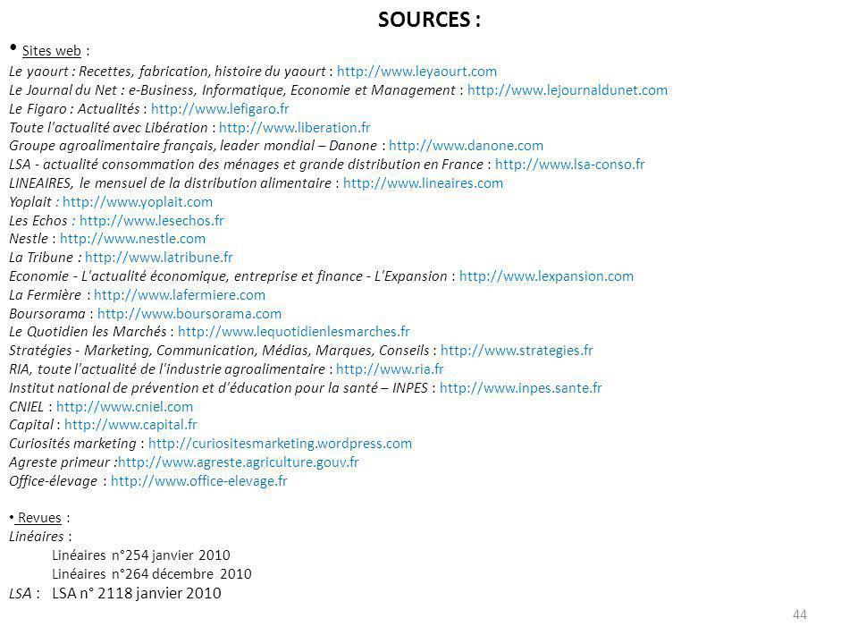 SOURCES : Sites web : Le yaourt : Recettes, fabrication, histoire du yaourt : http://www.leyaourt.com.