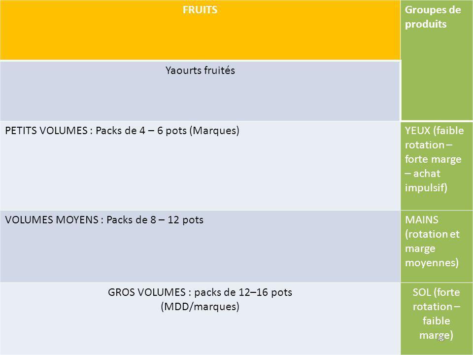 PETITS VOLUMES : Packs de 4 – 6 pots (Marques)