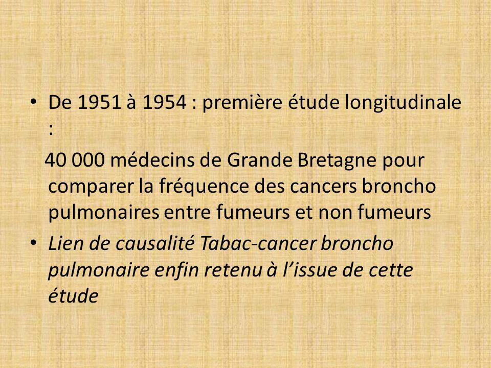 De 1951 à 1954 : première étude longitudinale :