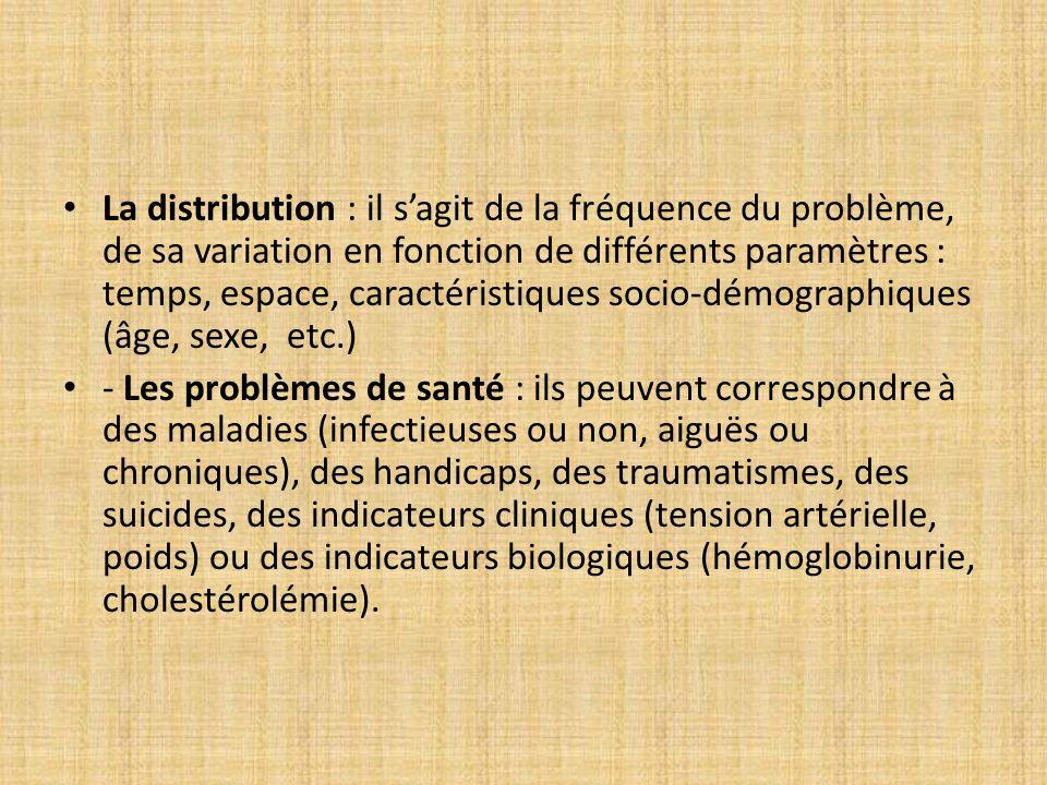 La distribution : il s'agit de la fréquence du problème, de sa variation en fonction de différents paramètres : temps, espace, caractéristiques socio-démographiques (âge, sexe, etc.)