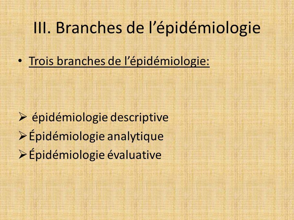 III. Branches de l'épidémiologie