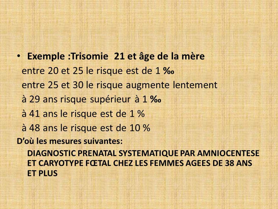 Exemple :Trisomie 21 et âge de la mère