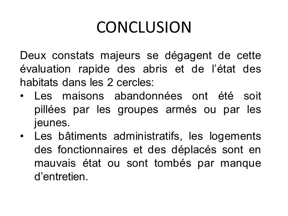 CONCLUSION Deux constats majeurs se dégagent de cette évaluation rapide des abris et de l'état des habitats dans les 2 cercles: